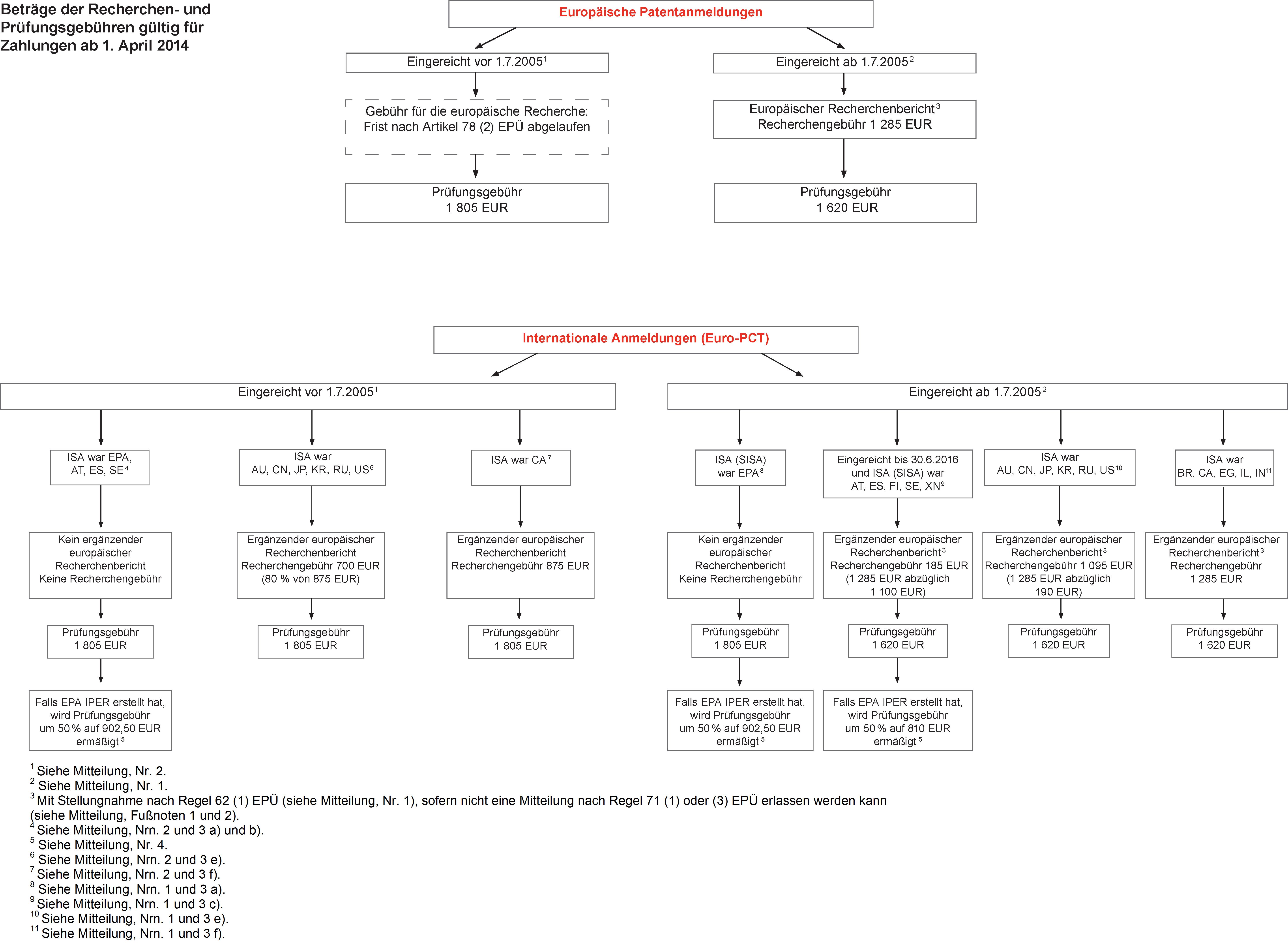 Groß 7 Draht Diagramm Zeitgenössisch - Der Schaltplan - traveltopus.info