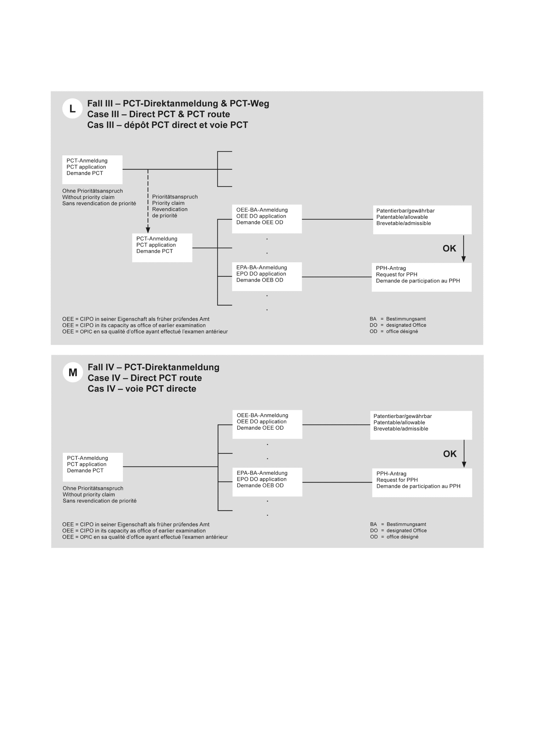 epo patent prosecution highway pilot programme between the