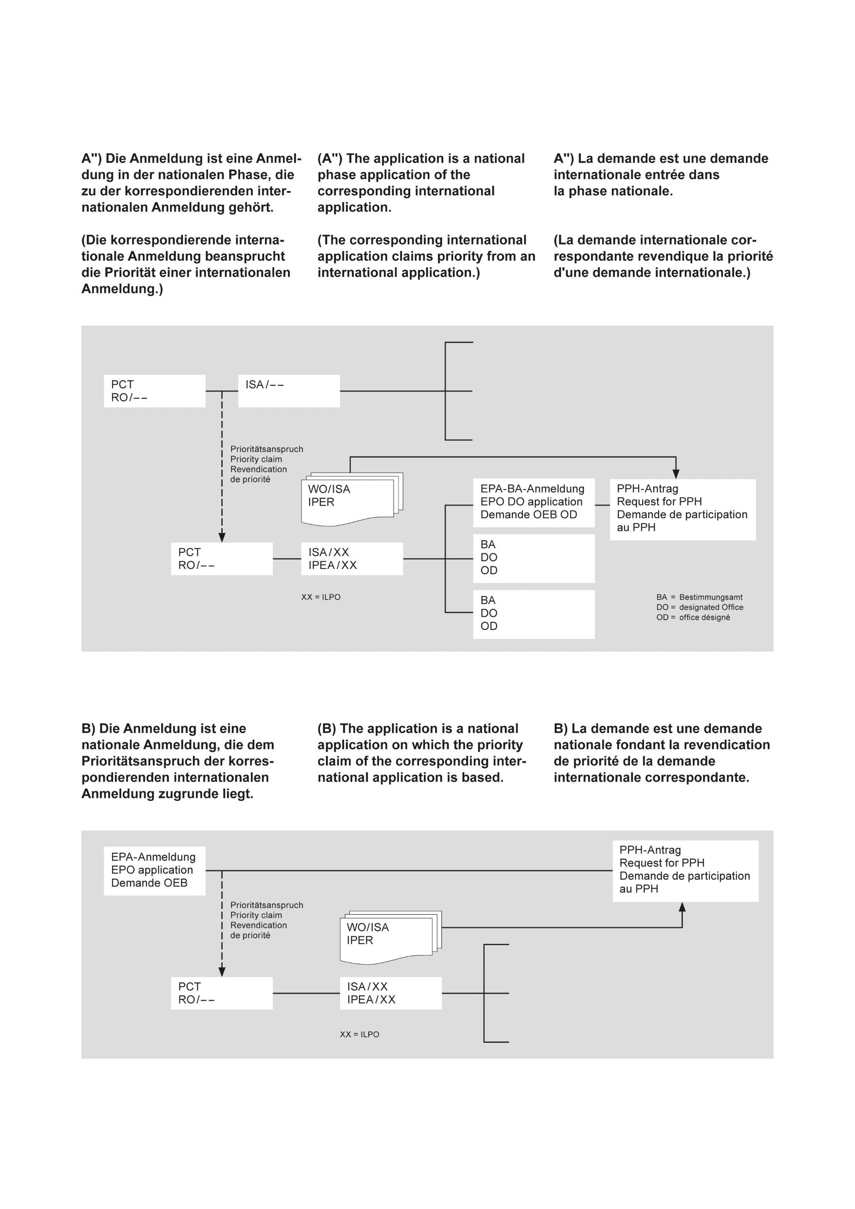 Wunderbar Priorität Draht Bilder - Schaltplan Serie Circuit ...