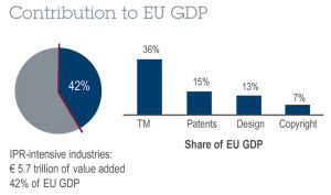 to eu gdp click to enlarge