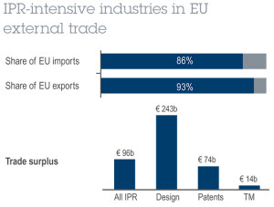 indutries in eu external trade click to enlarge